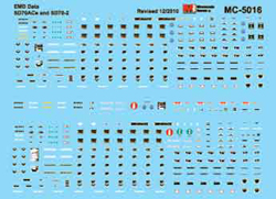 Micro Scale EMD SD70ACe/SD70-2 Data, LIST PRICE $5.25