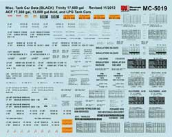 Micro Scale HO Decal Acid & LPG Tank Data Trinity 17.6K ACF 17.36K 13K B, LIST PRICE $5