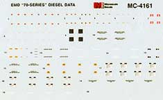 Micro Scale N EMD 70 ser loco data '90s, LIST PRICE $6.5